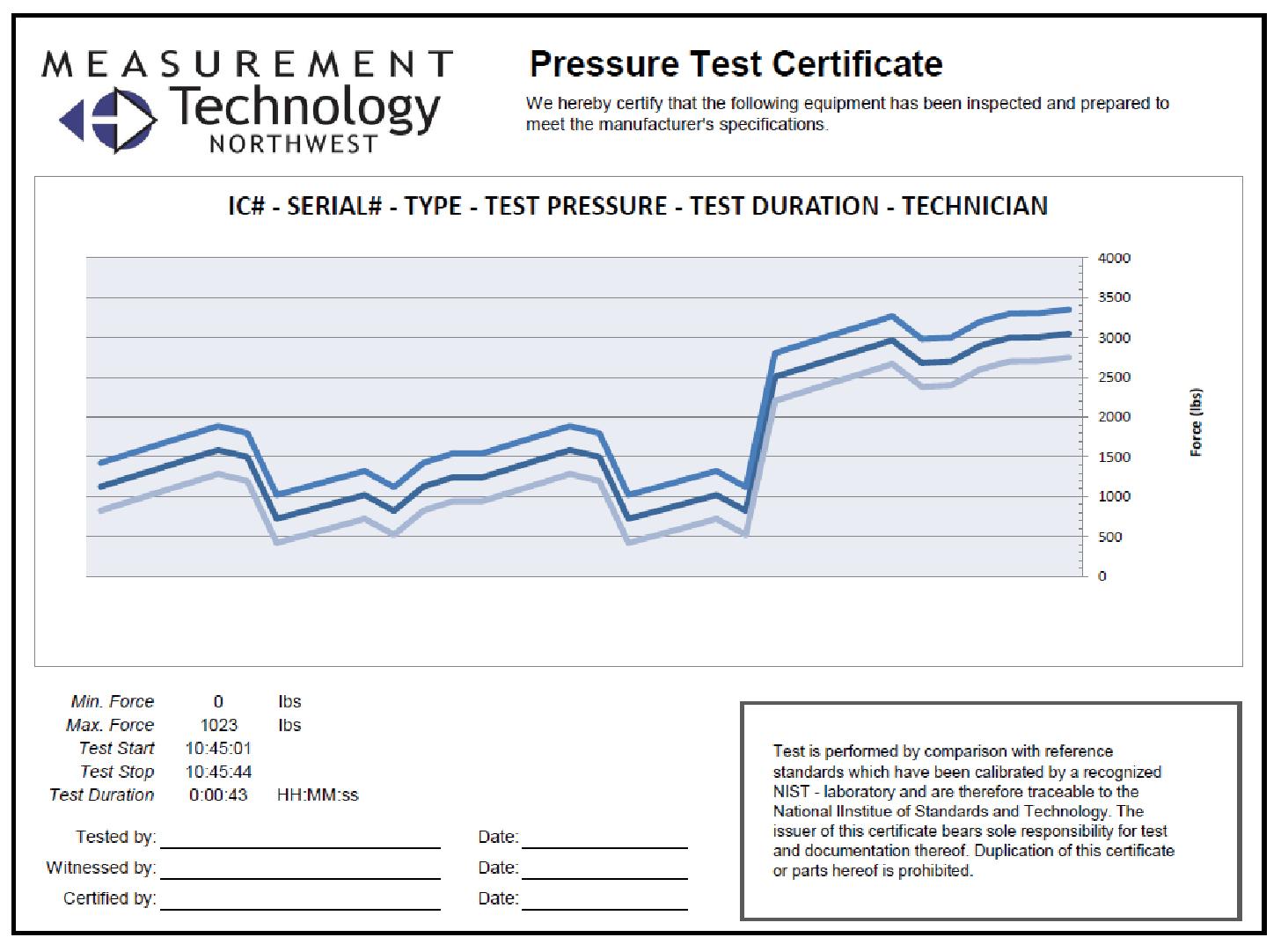 Pressure Test Certificate Template Beautiful Good Sample Volunteer