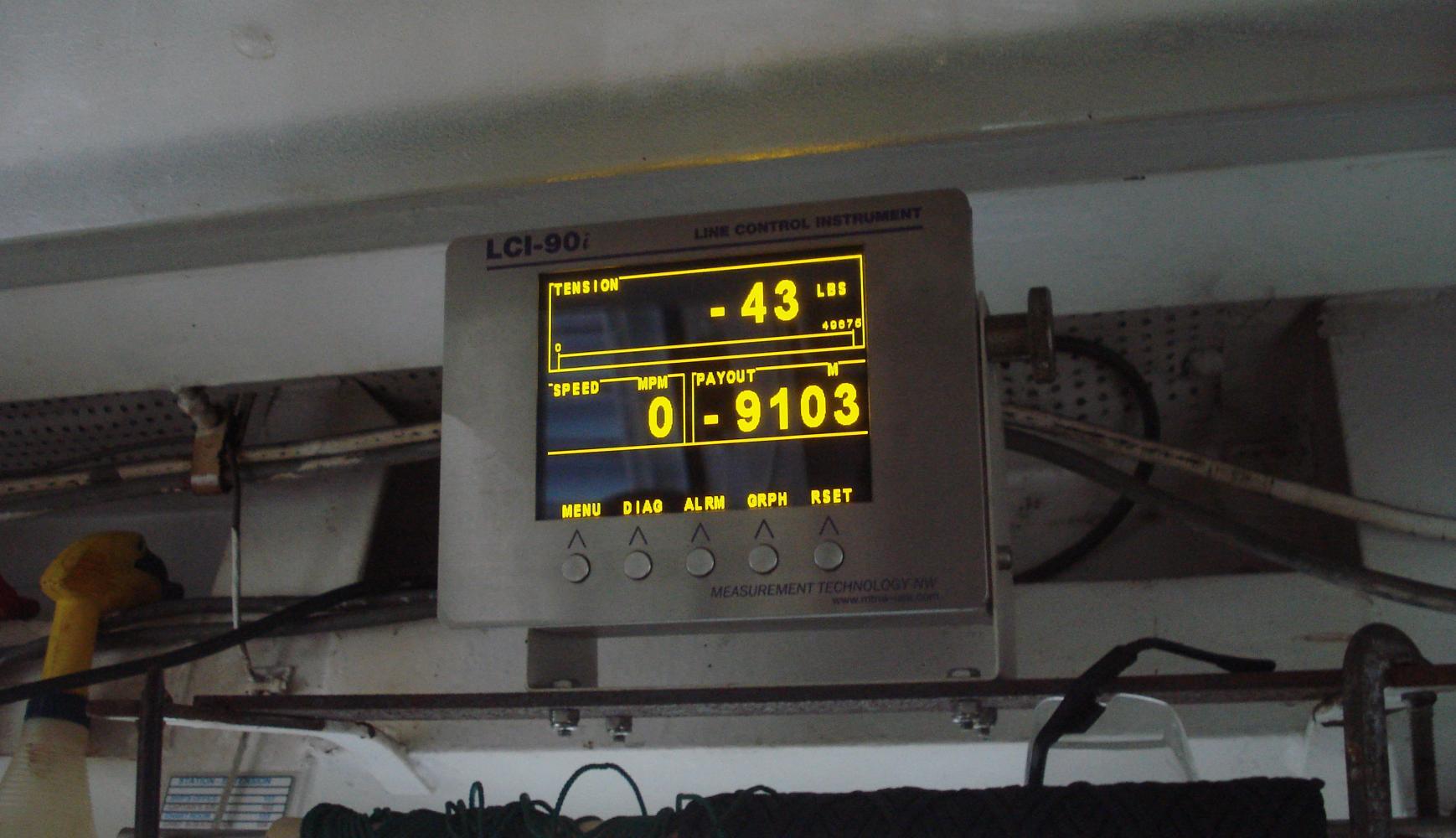 Melville Remote Display