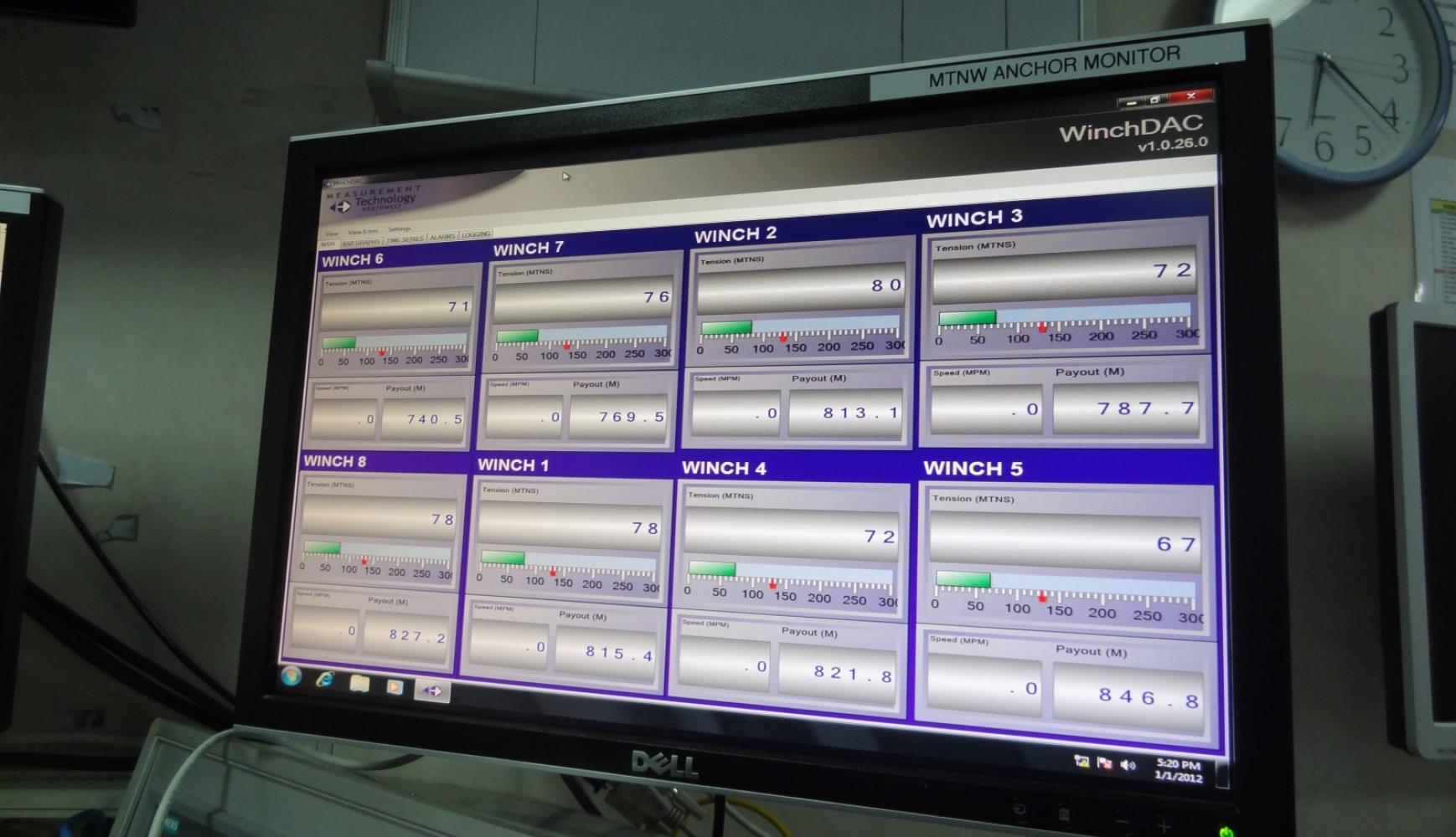 WinchDAC Software Viewing 8 Mooring Winches, tension instrumentation