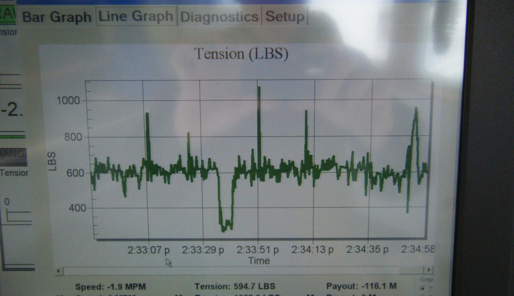 1st Generation WinchDAC Time Series