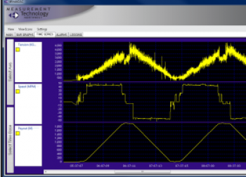 WinchDAC Software, Tension Monitoring, multi winch