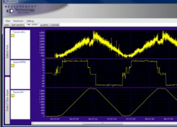 WinchDAC Software, Tension Monitoring, multi winch